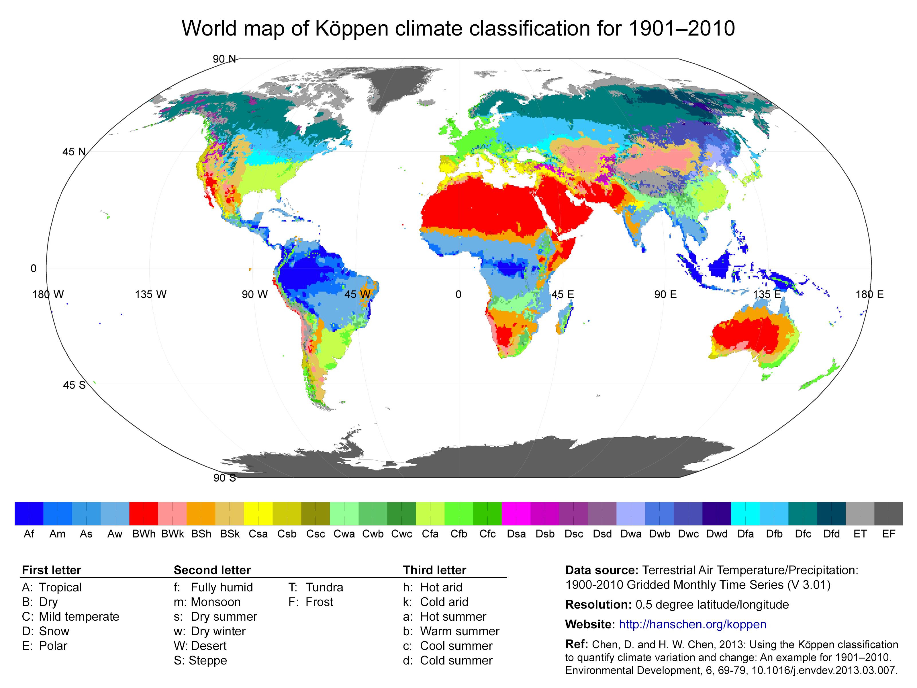 Köppen klimaatclassificatie voor 1901-2010